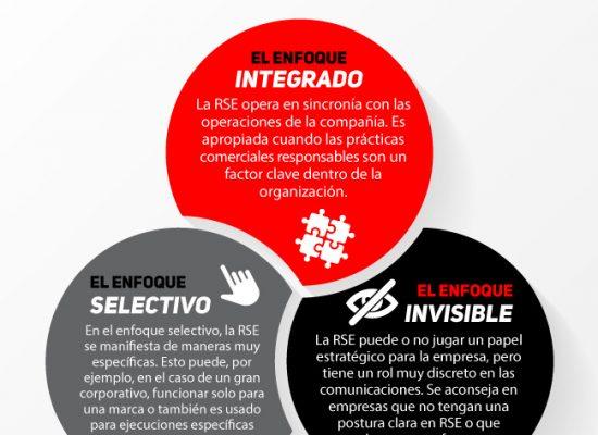 enfoques-integrar-rse-mkt
